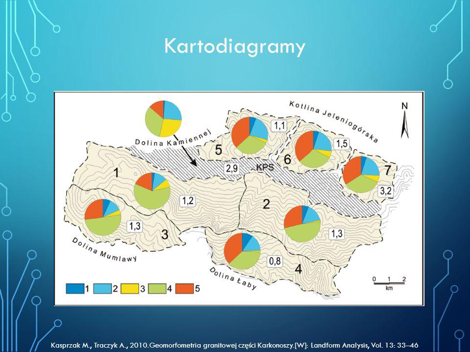 Kartodiagramy Kasprzak M., Traczyk A., 2010.Geomorfometria granitowej części Karkonoszy.[W]: Landform Analysis, Vol.